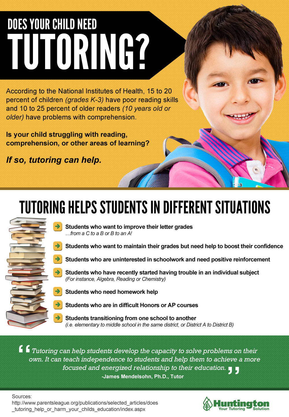 Does Your Child Need Tutoring?